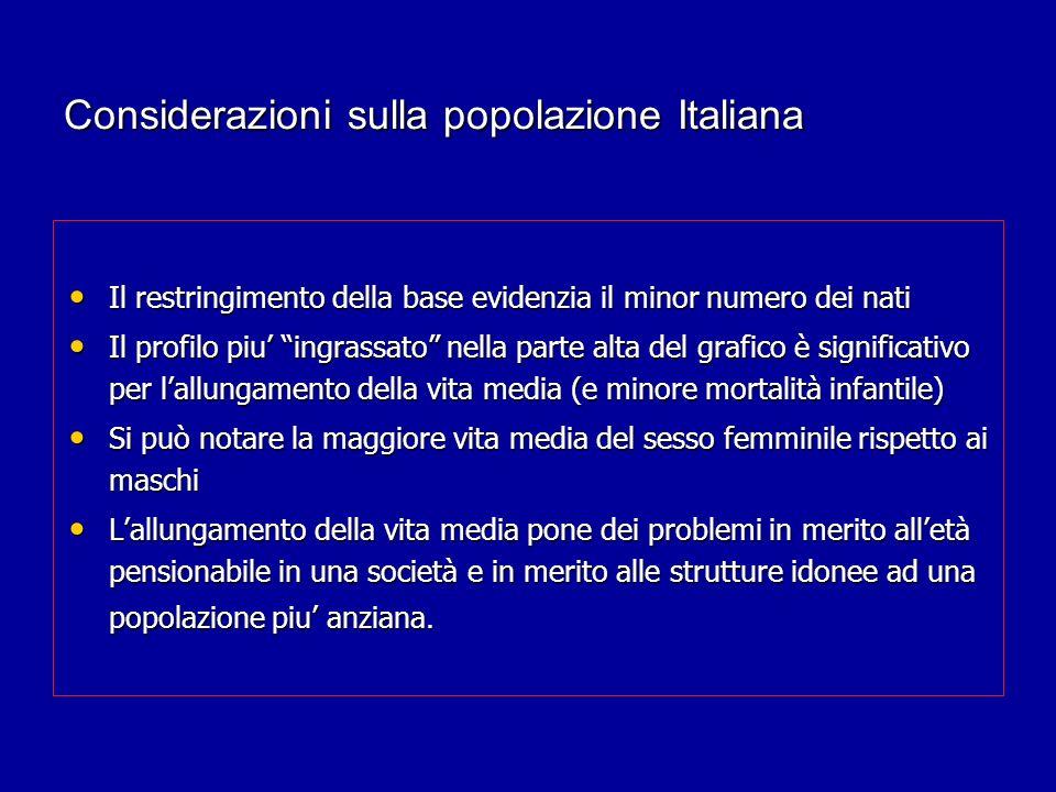 Considerazioni sulla popolazione Italiana