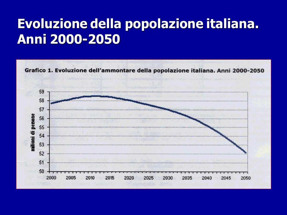 Evoluzione della popolazione italiana. Anni 2000-2050