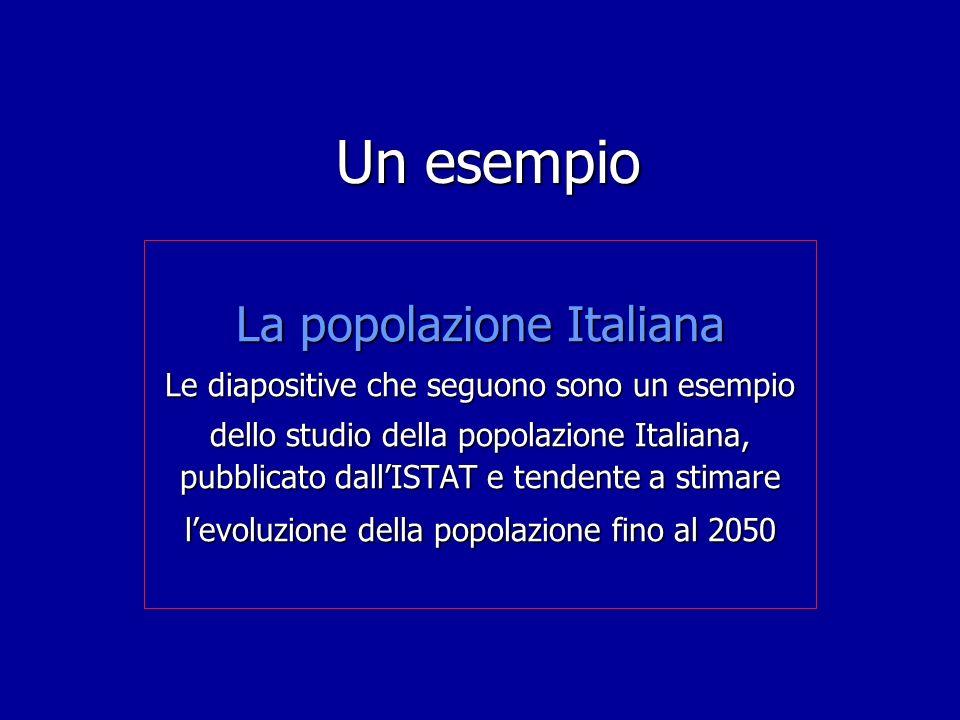 Un esempio La popolazione Italiana