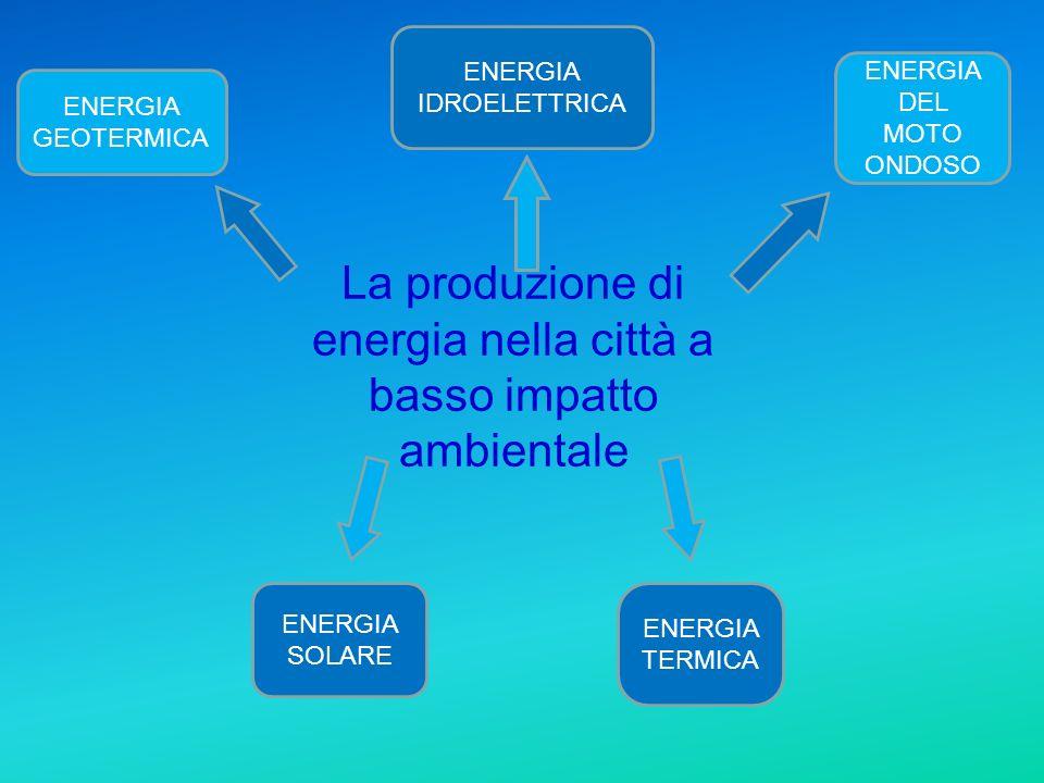 La produzione di energia nella città a basso impatto ambientale