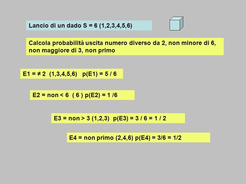 Lancio di un dado S = 6 (1,2,3,4,5,6) Calcola probabilità uscita numero diverso da 2, non minore di 6, non maggiore di 3, non primo.