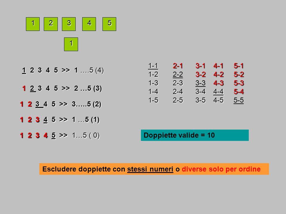 1 2. 3. 4. 5. 1. 1-1 1-2 1-3 1-4 1-5. 2-1 2-2 2-3 2-4 2-5. 3-1 3-2 3-3 3-4 3-5. 4-1 4-2 4-3 4-4 4-5.