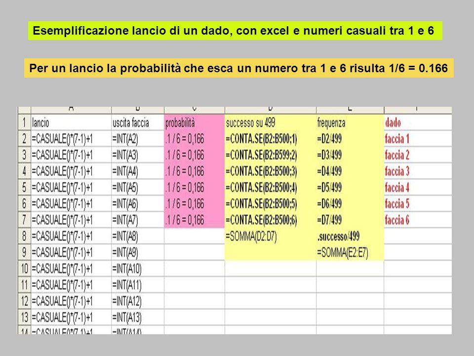 Esemplificazione lancio di un dado, con excel e numeri casuali tra 1 e 6