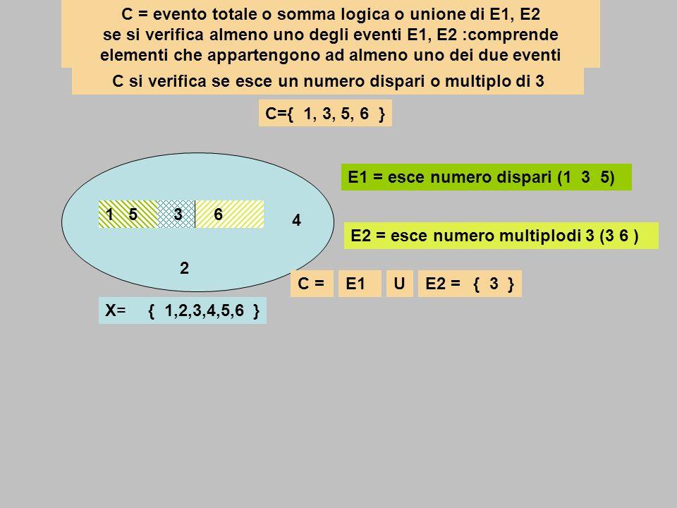 C si verifica se esce un numero dispari o multiplo di 3