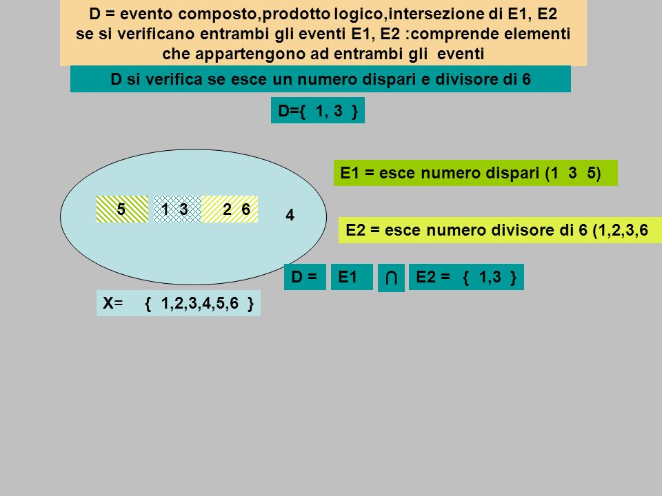 D si verifica se esce un numero dispari e divisore di 6