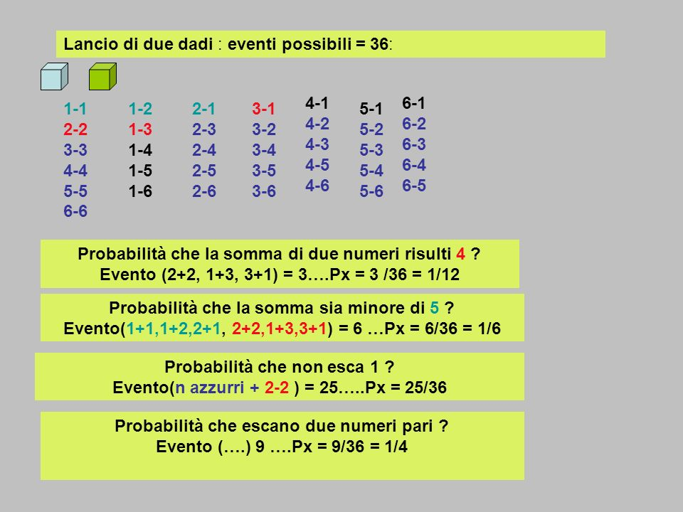Lancio di due dadi : eventi possibili = 36:
