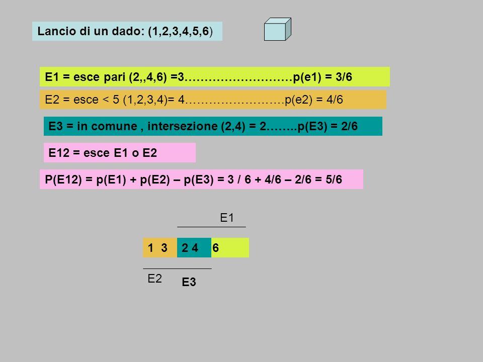 Lancio di un dado: (1,2,3,4,5,6) E1 = esce pari (2,,4,6) =3………………………p(e1) = 3/6. E2 = esce < 5 (1,2,3,4)= 4…………………….p(e2) = 4/6.