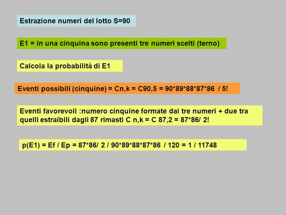 Estrazione numeri del lotto S=90