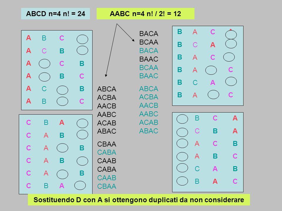 Sostituendo D con A si ottengono duplicati da non considerare