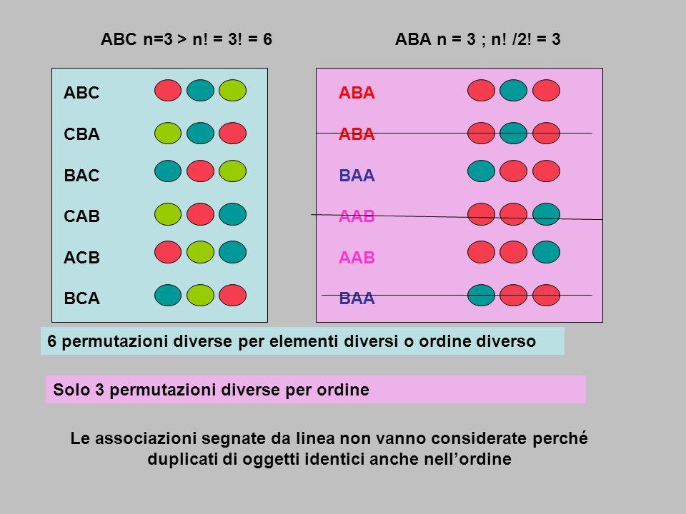 ABC n=3 > n! = 3! = 6 ABA n = 3 ; n! /2! = 3. ABC CBA BAC CAB ACB BCA. ABA ABA BAA AAB AAB BAA.