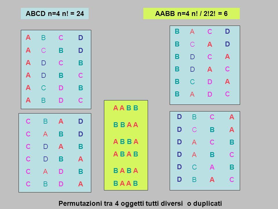 ABCD n=4 n! = 24 AABB n=4 n! / 2!2! = 6. B. A. C. D. C. A. D. D. A. C. A. B. C. D. A A B B B B A A A B B A.