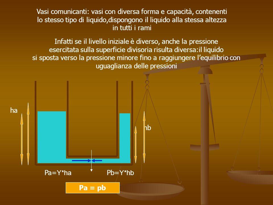 Vasi comunicanti: vasi con diversa forma e capacità, contenenti lo stesso tipo di liquido,dispongono il liquido alla stessa altezza in tutti i rami