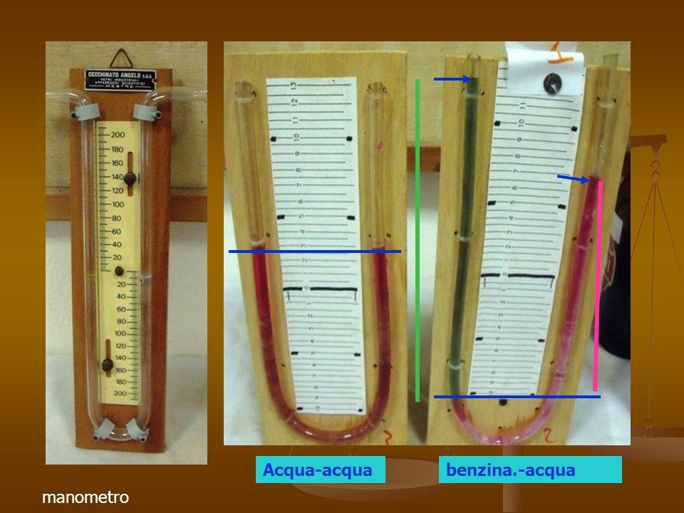 Acqua-acqua benzina.-acqua manometro