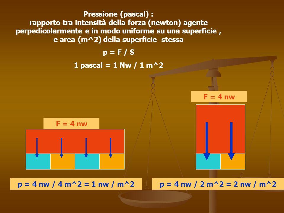 Pressione (pascal) : rapporto tra intensità della forza (newton) agente perpedicolarmente e in modo uniforme su una superficie , e area (m^2) della superficie stessa