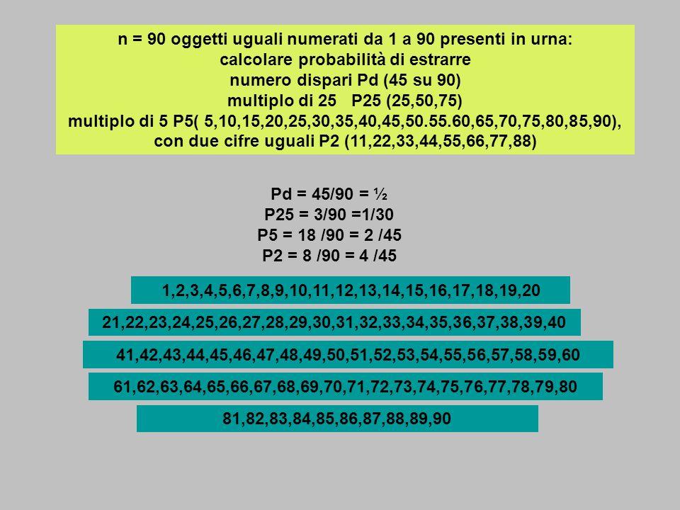 Pd = 45/90 = ½ P25 = 3/90 =1/30 P5 = 18 /90 = 2 /45 P2 = 8 /90 = 4 /45