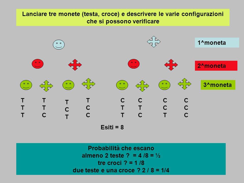 Lanciare tre monete (testa, croce) e descrivere le varie configurazioni che si possono verificare