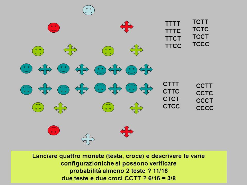 TCTT TCTC TCCT TCCC TTTT TTTC TTCT TTCC. CTTT CTTC CTCT CTCC. CCTT CCTC CCCT CCCC.