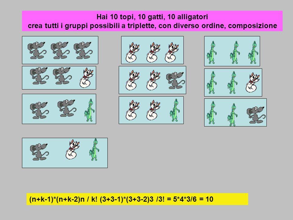 Hai 10 topi, 10 gatti, 10 alligatori crea tutti i gruppi possibili a triplette, con diverso ordine, composizione
