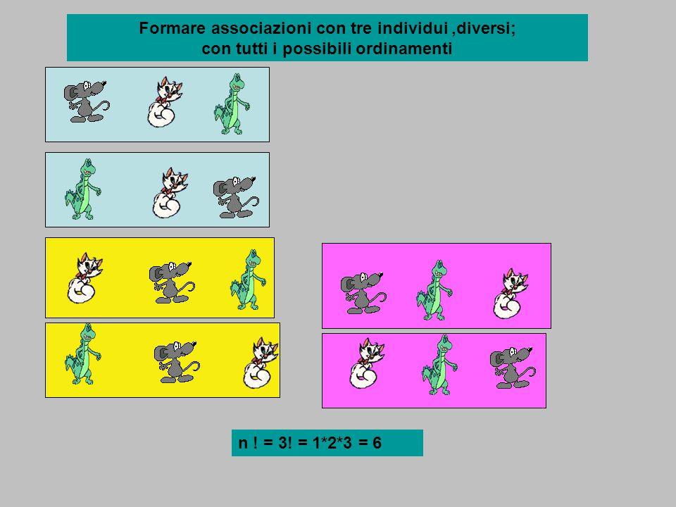 Formare associazioni con tre individui ,diversi; con tutti i possibili ordinamenti