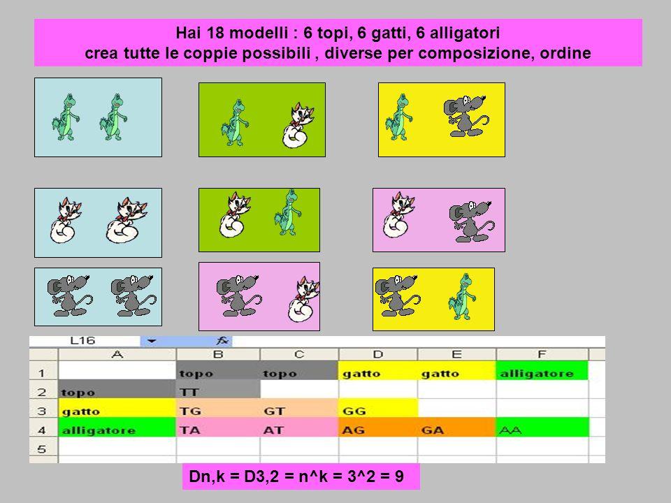 Hai 18 modelli : 6 topi, 6 gatti, 6 alligatori crea tutte le coppie possibili , diverse per composizione, ordine