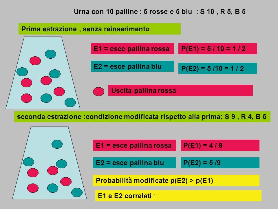Urna con 10 palline : 5 rosse e 5 blu : S 10 , R 5, B 5