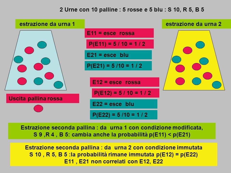 2 Urne con 10 palline : 5 rosse e 5 blu : S 10, R 5, B 5