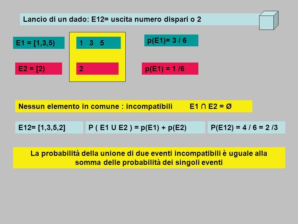 Lancio di un dado: E12= uscita numero dispari o 2