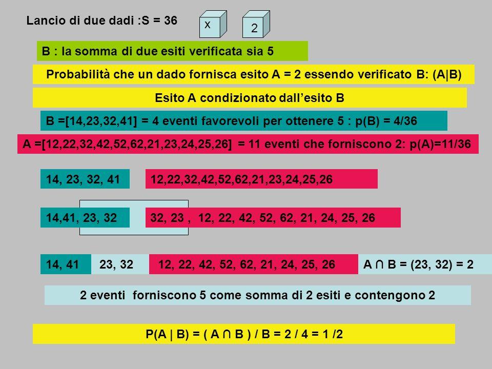 B : la somma di due esiti verificata sia 5
