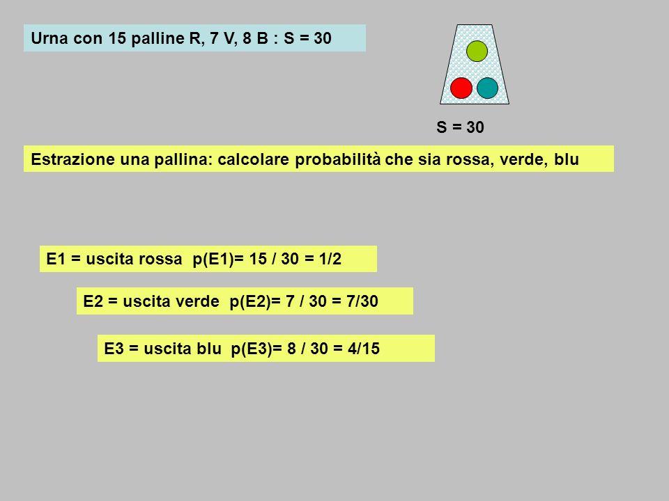 Urna con 15 palline R, 7 V, 8 B : S = 30