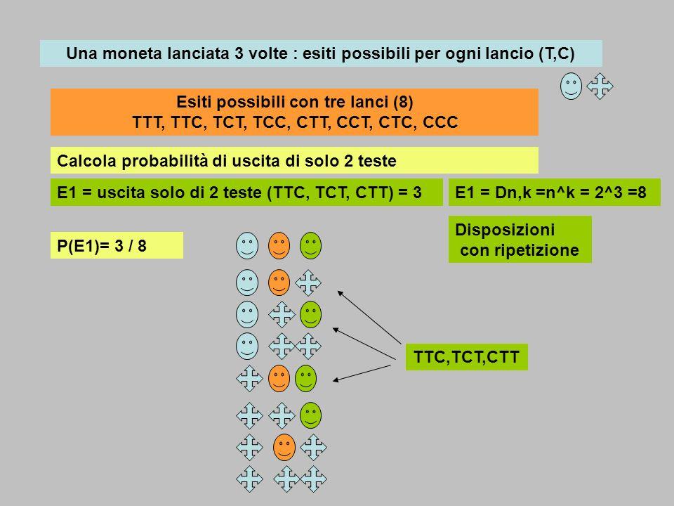 Una moneta lanciata 3 volte : esiti possibili per ogni lancio (T,C)