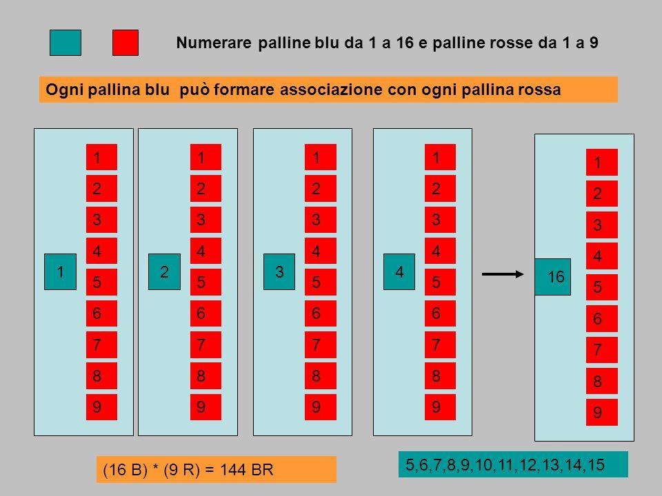 Numerare palline blu da 1 a 16 e palline rosse da 1 a 9