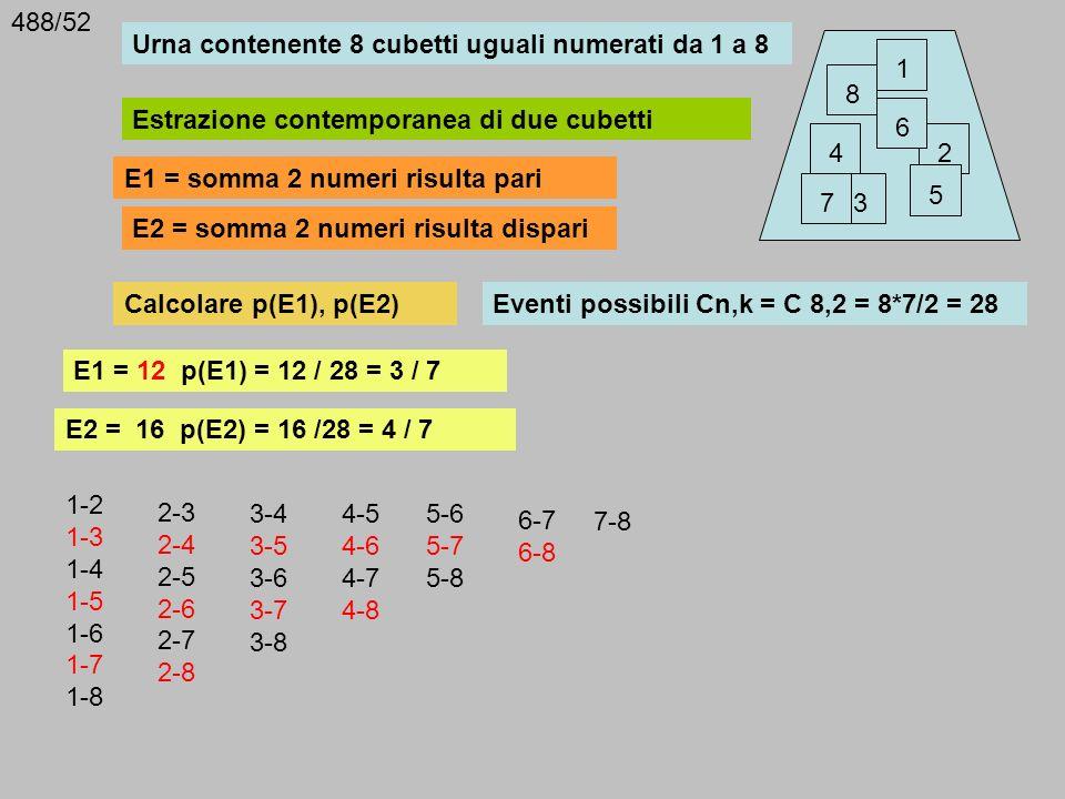 488/52 Urna contenente 8 cubetti uguali numerati da 1 a 8. 1. 8. Estrazione contemporanea di due cubetti.