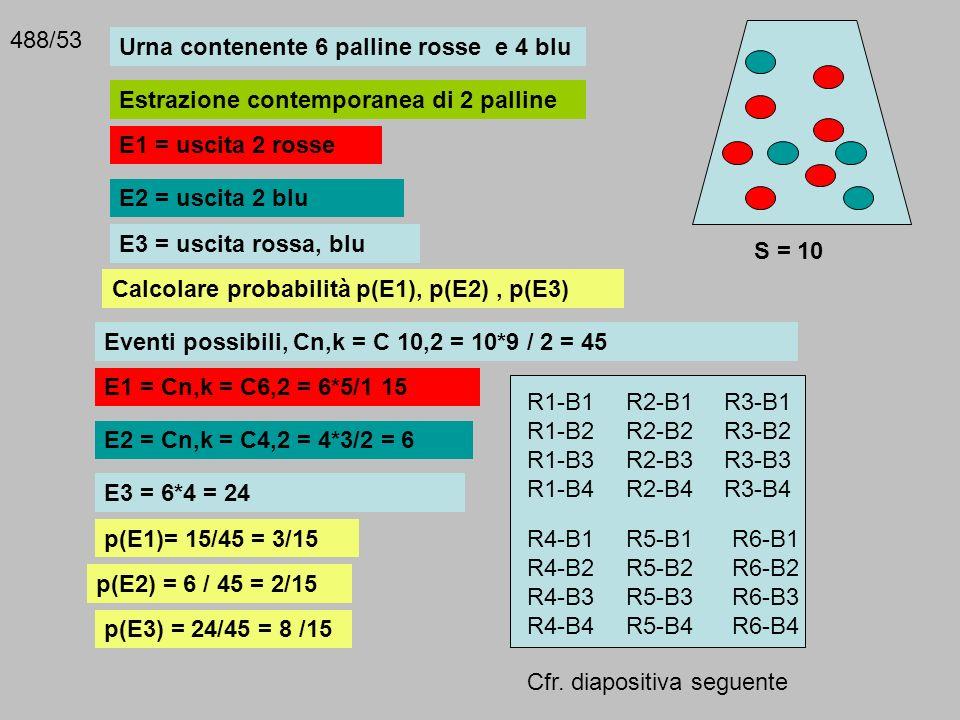 488/53 Urna contenente 6 palline rosse e 4 blu. Estrazione contemporanea di 2 palline. E1 = uscita 2 rosse.