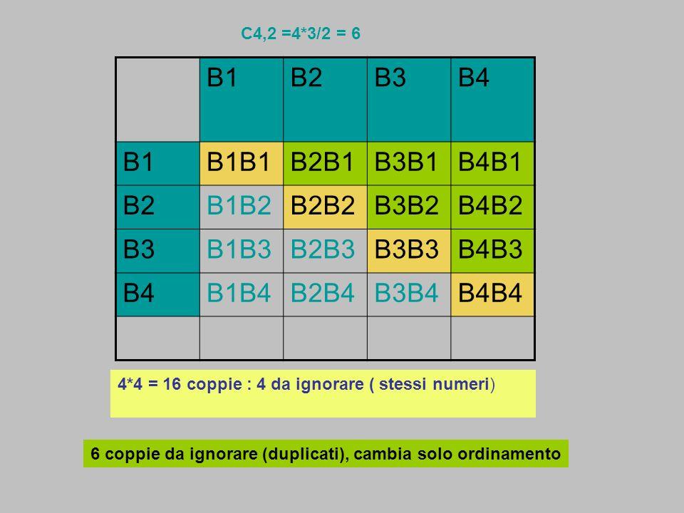 B1 B2 B3 B4 B1B1 B2B1 B3B1 B4B1 B1B2 B2B2 B3B2 B4B2 B1B3 B2B3 B3B3