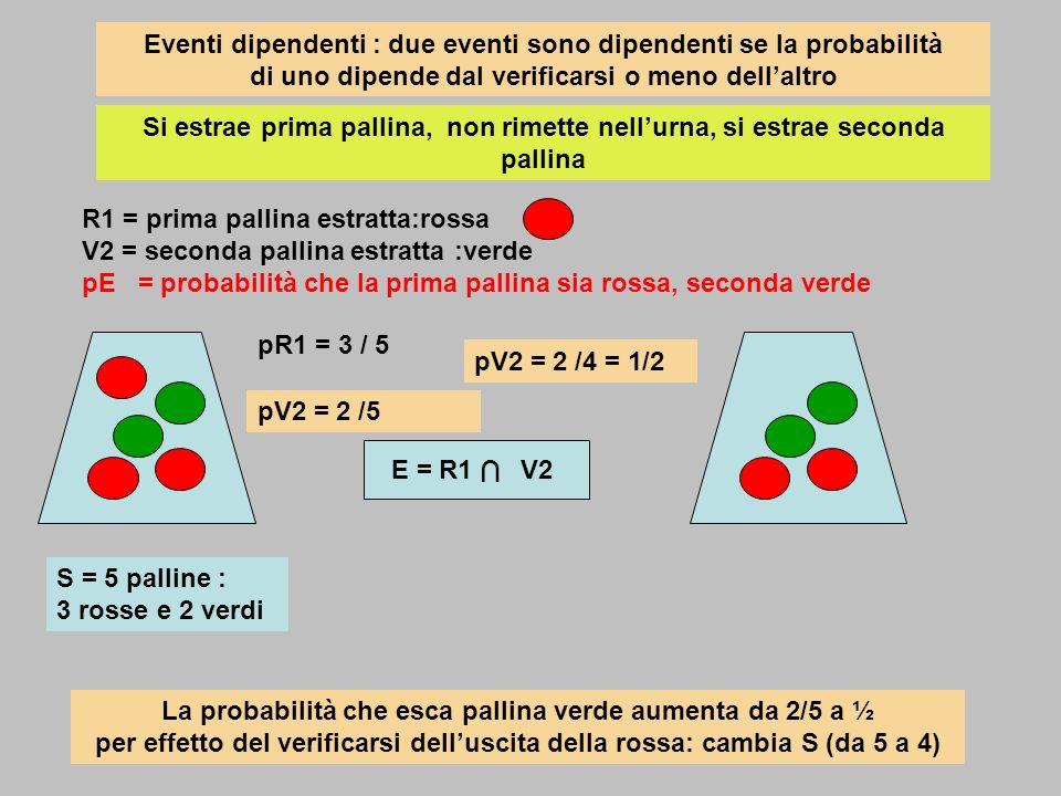 Eventi dipendenti : due eventi sono dipendenti se la probabilità di uno dipende dal verificarsi o meno dell'altro