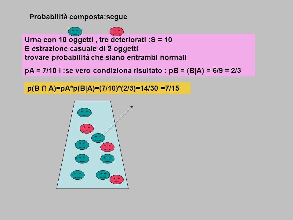 Probabilità composta:segue