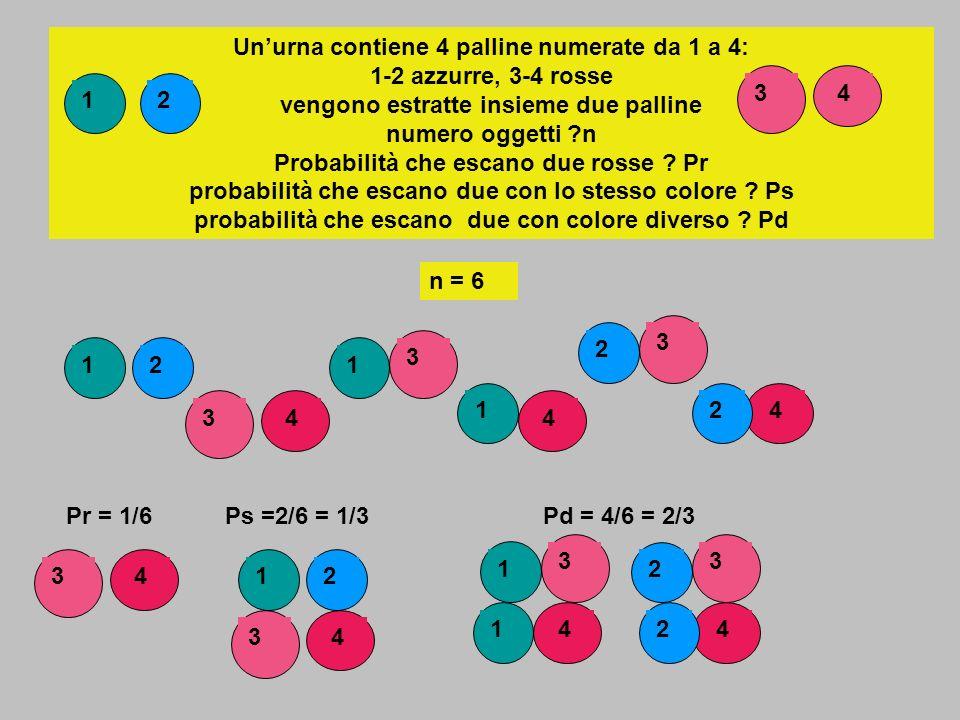 Un'urna contiene 4 palline numerate da 1 a 4: 1-2 azzurre, 3-4 rosse vengono estratte insieme due palline numero oggetti n Probabilità che escano due rosse Pr probabilità che escano due con lo stesso colore Ps probabilità che escano due con colore diverso Pd