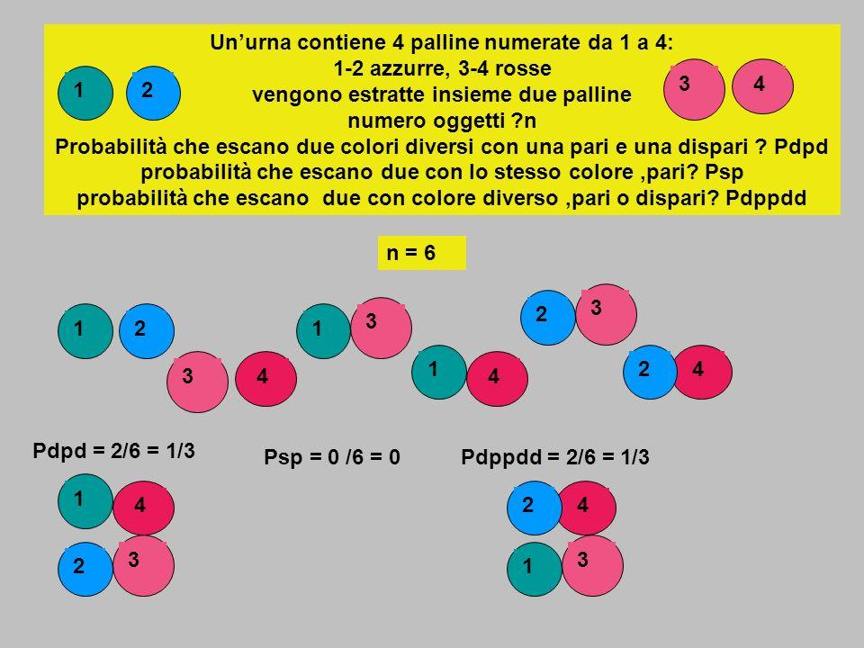 Un'urna contiene 4 palline numerate da 1 a 4: 1-2 azzurre, 3-4 rosse vengono estratte insieme due palline numero oggetti n Probabilità che escano due colori diversi con una pari e una dispari Pdpd probabilità che escano due con lo stesso colore ,pari Psp probabilità che escano due con colore diverso ,pari o dispari Pdppdd
