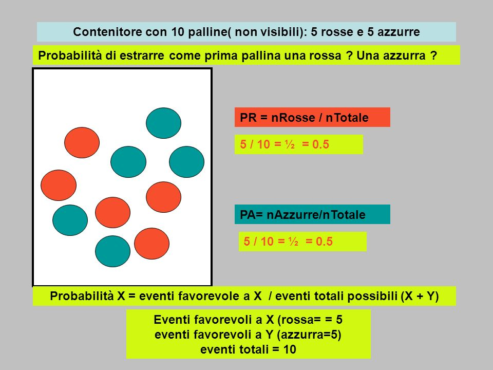 Contenitore con 10 palline( non visibili): 5 rosse e 5 azzurre