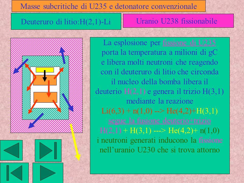 Masse subcritiche di U235 e detonatore convenzionale