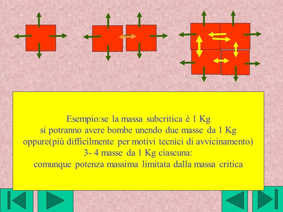 Esempio:se la massa subcritica è 1 Kg