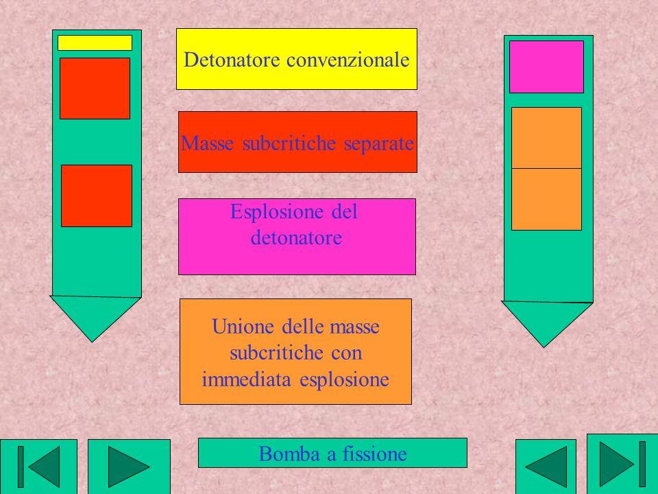Detonatore convenzionale