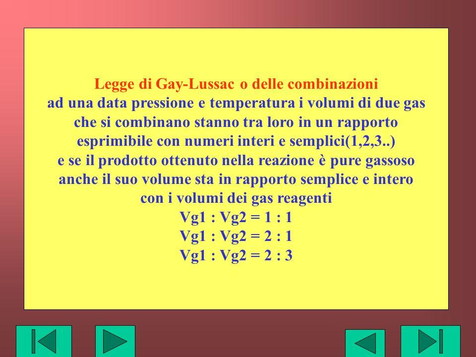 Legge di Gay-Lussac o delle combinazioni