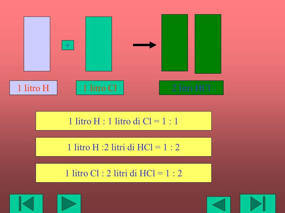 1 litro Cl : 2 litri di HCl = 1 : 2