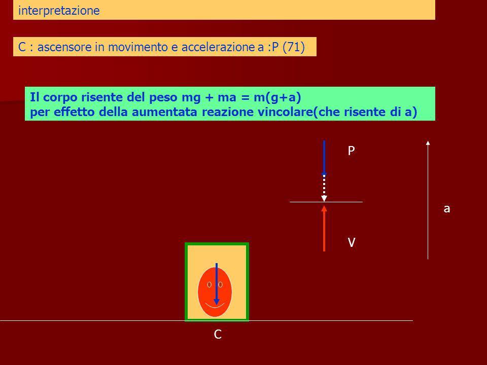 interpretazione C : ascensore in movimento e accelerazione a :P (71)