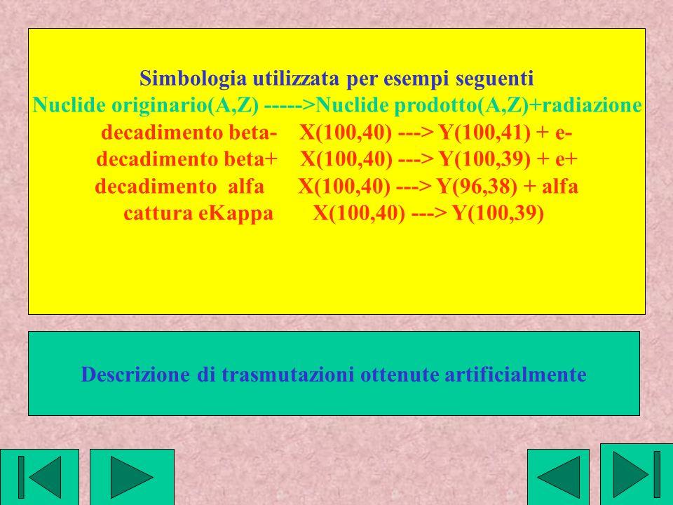 Simbologia utilizzata per esempi seguenti
