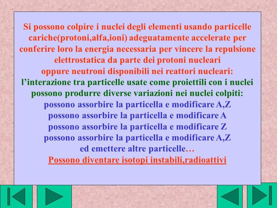 Si possono colpire i nuclei degli elementi usando particelle