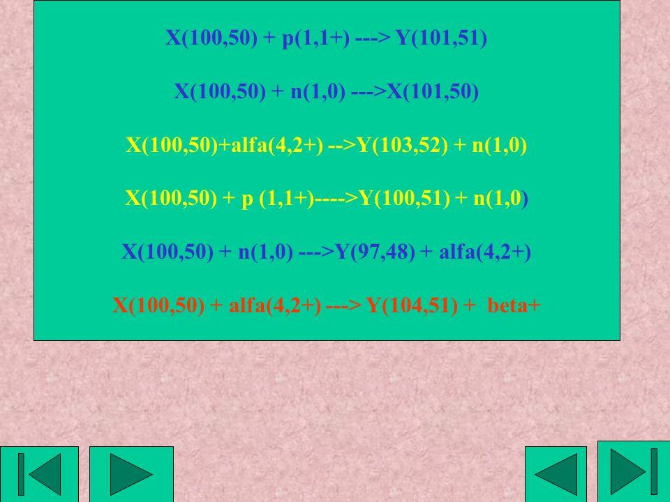 X(100,50)+alfa(4,2+) -->Y(103,52) + n(1,0)