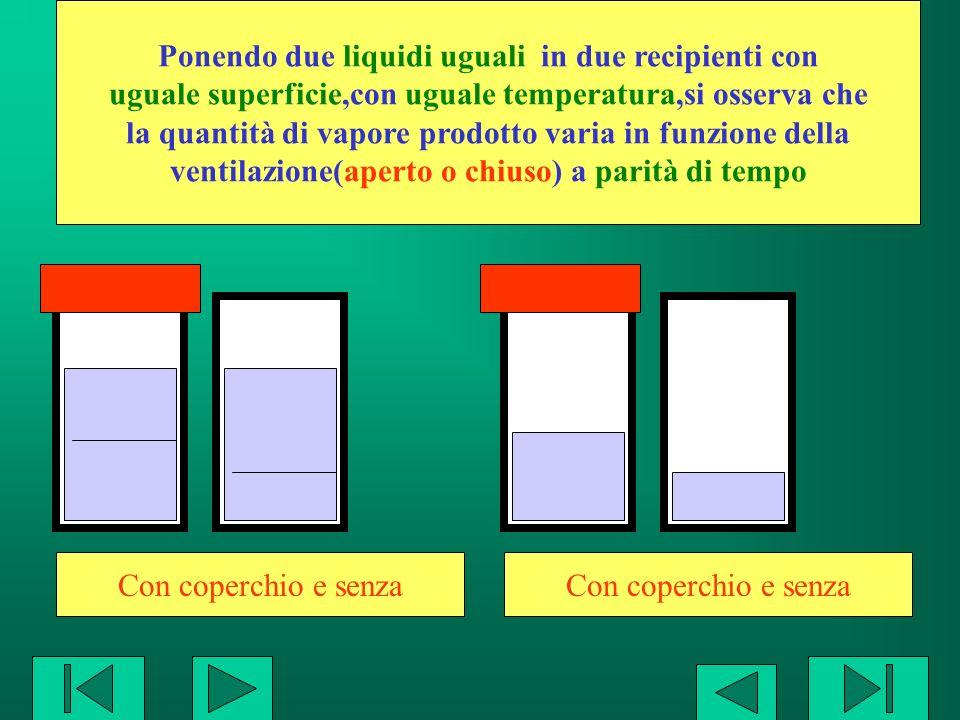 Ponendo due liquidi uguali in due recipienti con
