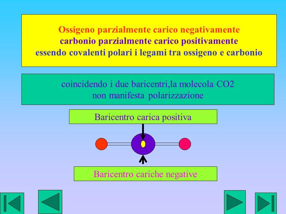 Ossigeno parzialmente carico negativamente